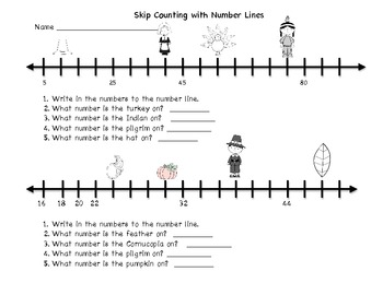 Skip Counting with Number Lines (Thanksgiving)