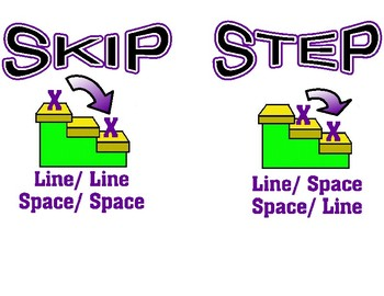Skip vs step music street