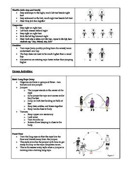 Skipping: A Teacher's Reference Sheet