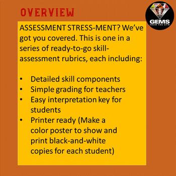 Skipping Skill Assessment Rubric!
