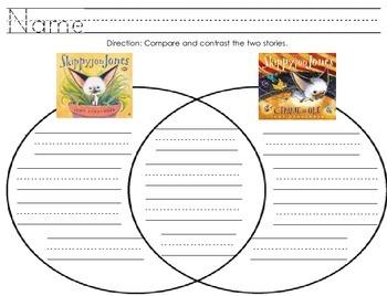 Skippyjon Jones Compare and Contrast