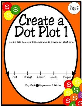 Skittle Data: 4th Grade Texas Math 4.9A and 4.9B
