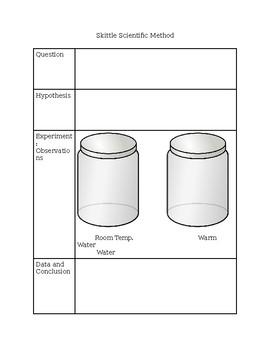 Skittle Scientific Method