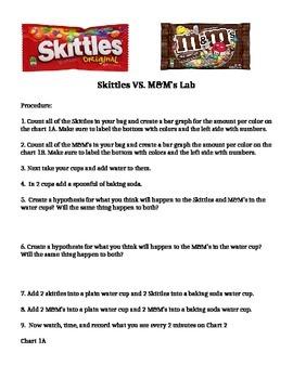 Skittle Vs. M&M lab