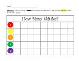 Skittles Bar Graph Activity