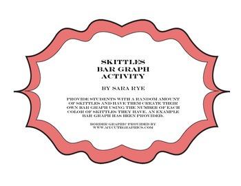 Skittles Create a Bar Graph Math Activity
