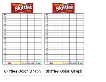 Skittles Graph