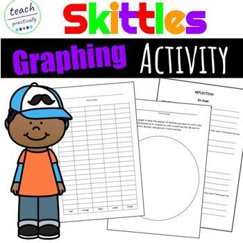 Skittles Graph Activity