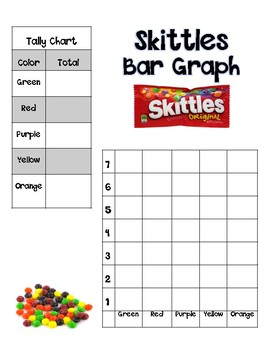 Skittles Graphing