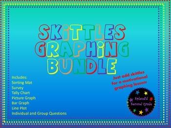 Skittles Graphing Bundle