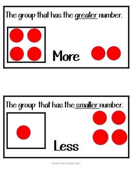 Skittles Graphing Fun
