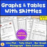 Skittles Graphs