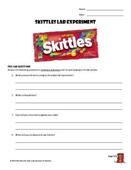 Skittles Lab Activity