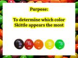Skittles Lab (Scientific Method)