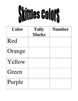 Skittles Math: Data Collection & Analysis