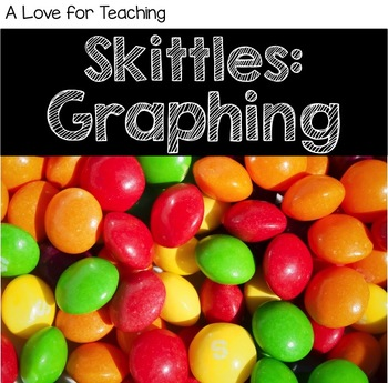 Skittles Math: Graphing