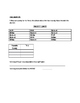 Skittles Mathematics Lesson/Graphing