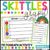 Skittles Pictograph