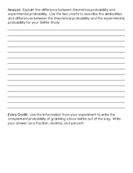 Skittles Probability Study