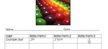 Skittles Ratio Worksheet