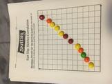 Skittles Scatter plot