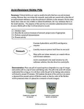 Skittles: Science of Digestion
