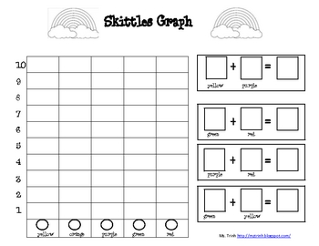 Skittles Sort, Graph and Add