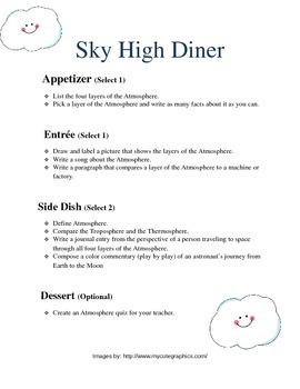 Sky High Atmosphere Menu