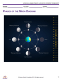 Sky Science - Lesson 4: Lunar Phases & Eclipses