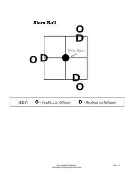 Slam Ball - Large Group PE Activity
