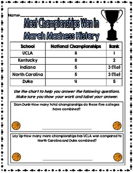 FREE March MATHness: Using March Madness to Reinforce Math Word Problem Skills