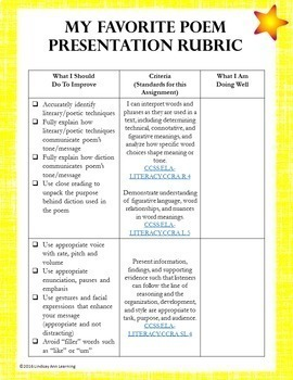 Textual Analysis Slam Poetry Project for Google Drive & Print