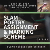 Slam Poetry Assignment, Planning Guide, and Marking Scheme