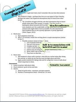 *Slam Poetry Unit Plan--Middle-High School