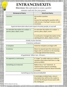 Slam Poetry Writing Resources