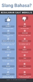 Slang Bahasa Indonesia Chart
