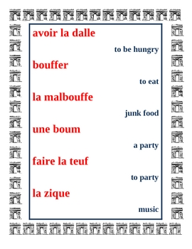 Slang in French Posters
