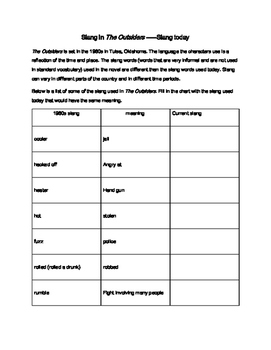 Slang used in The Outsiders