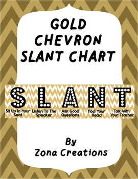 Slant Chart Poster - Gold Chevron - Classroom Participation Strategy