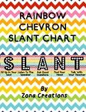 Slant Chart Poster - Rainbow Chevron -Classroom Participat