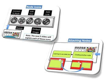 Mindmap Lesson Slatebox.com