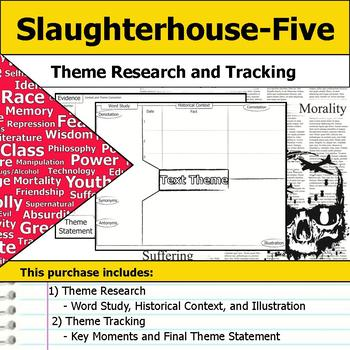Slaughterhouse-Five - Theme Tracking Notes -  Etymology & Context Research