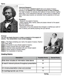 Slave Narrative Power Point Assessment