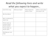 Slave Narratives Core Curriculum Lesson