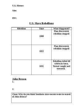 Slave Rebellions PowerPoint Worksheet