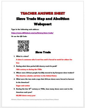 Slave Trade: Anatomy of a Slave Ship Worksheet