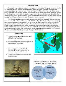 Slave Trade, Triangular Trade and Europe's Commercial Revolution