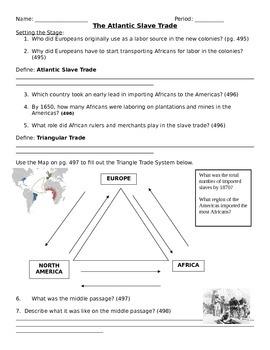 Slave Trade and Columbian Exchange