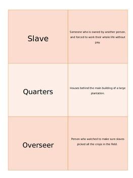 Slavery Flashcards