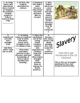 Slavery Graphic Oraganizer